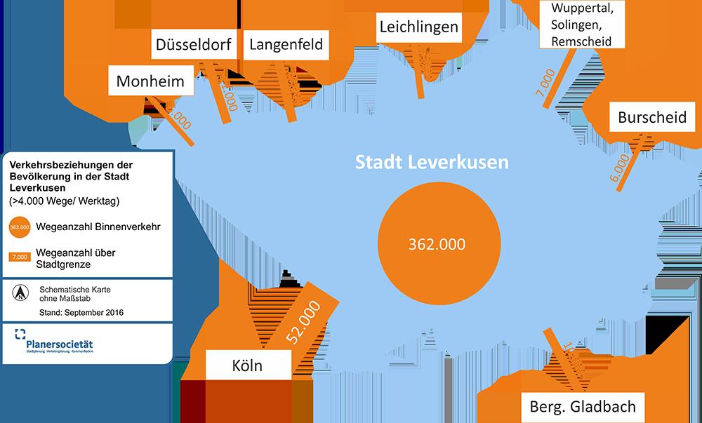 Haushaltsbefragung in Leverkusen