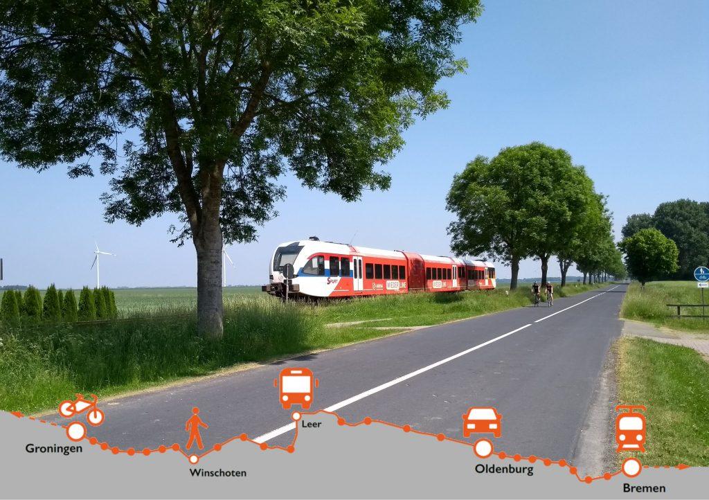 Anschlussmobilität entlang der Wunderline (Bahnstrecke Bremen – Groningen)