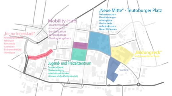 StadtRaumCheck Iserlohn